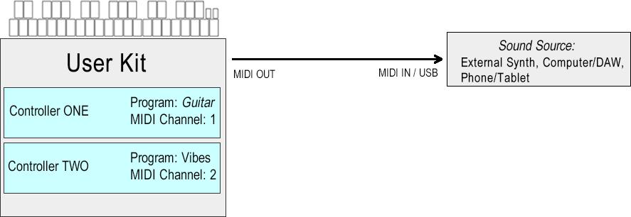 malletKAT User Manual | Alternate Mode Product Documentation